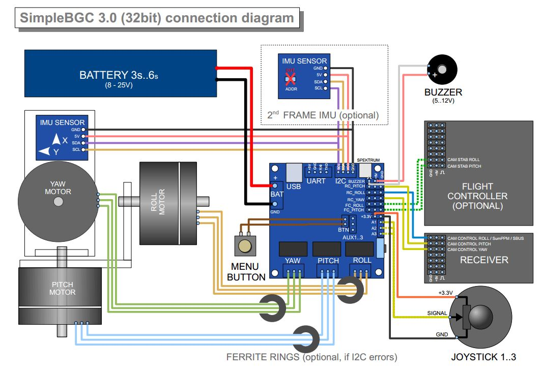 Superb Wiring Diagram Usb Joystick Basic Electronics Wiring Diagram Wiring Cloud Hisonuggs Outletorg