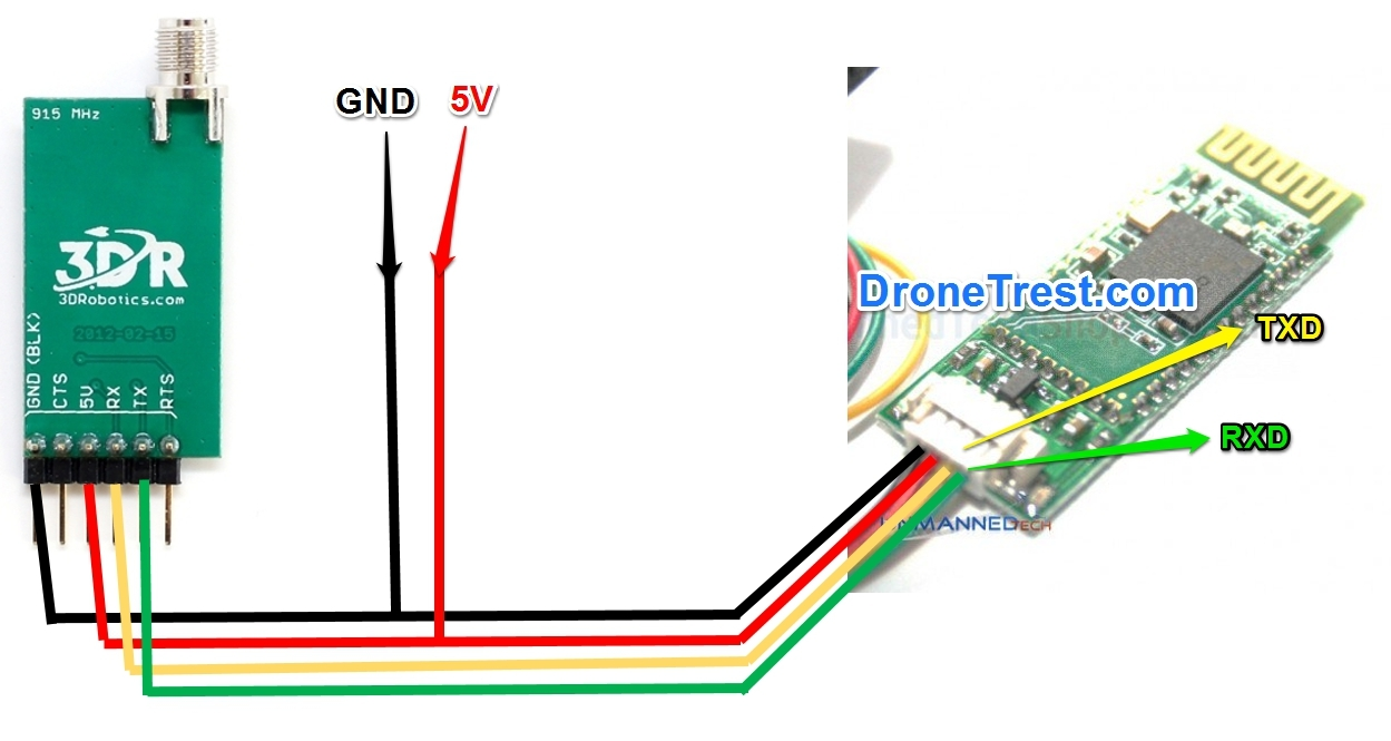 5a0f75d0bd7f1e21 bluetooth to telemetry bridge build log dronetrest Pixhawk Mini Wiring-Diagram at virtualis.co