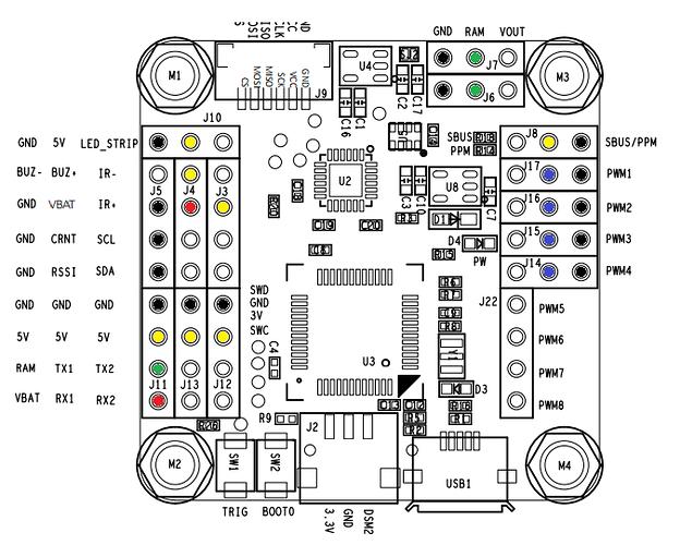 omnibus f3 aio quickstart guide - guides