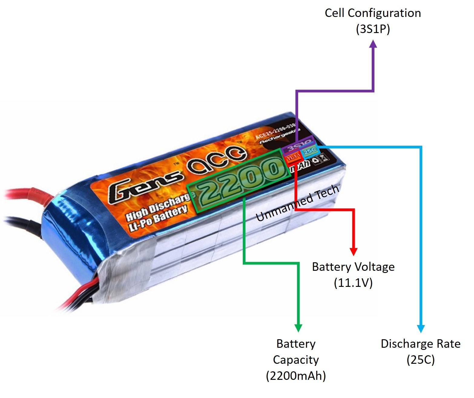 wiring rc batteries parallel wiring info u2022 rh datagrind co Series vs Parallel Battery Wiring Charging Batteries in Parallel Diagram