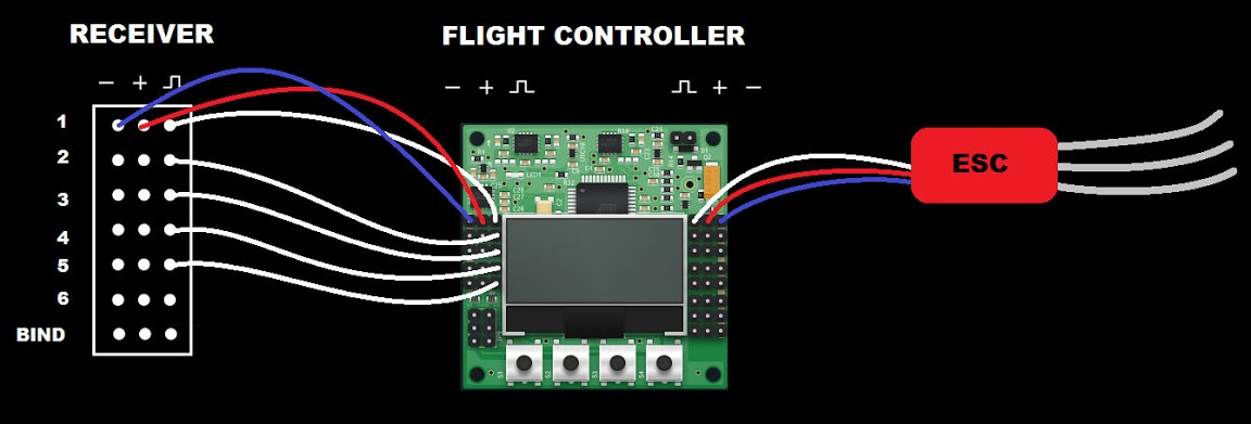 Astonishing How To Wire A Flight Control Board To A Tgy Ia6C Receiver Help Wiring 101 Ivorowellnesstrialsorg