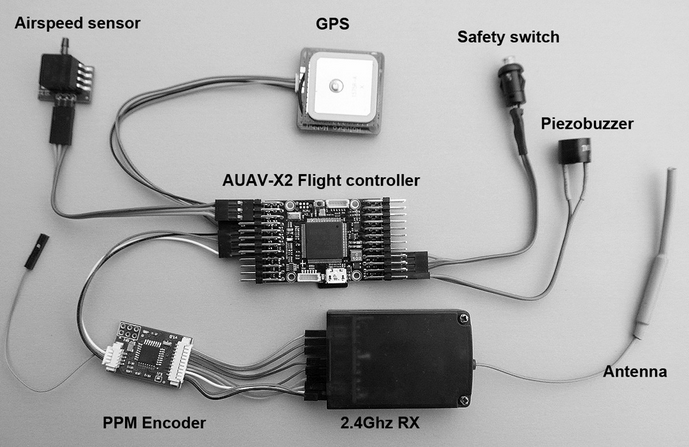Mini Unmanned Hawk (Mini Pixhawk) Quickstart Guide - Guides