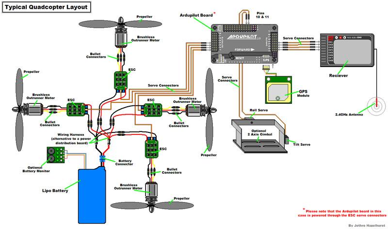 ar drone 2 0 wiring diagram apm .2.8 para qrx 350 pro - help - dronetrest