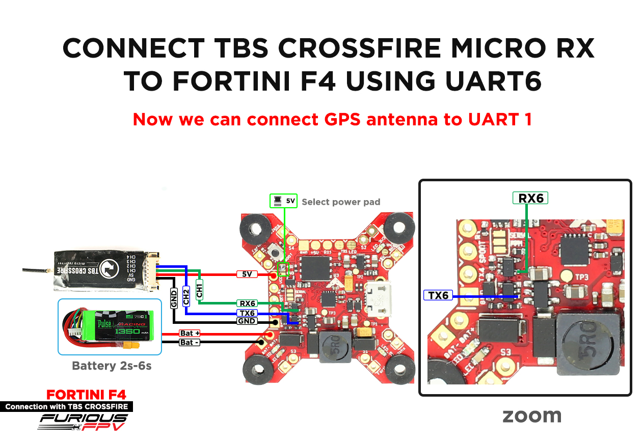 Connecting the Fortini F4 FC to the TBS Crossfire - Guides