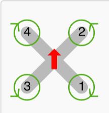 11-MotorsDirectionAndNumbers