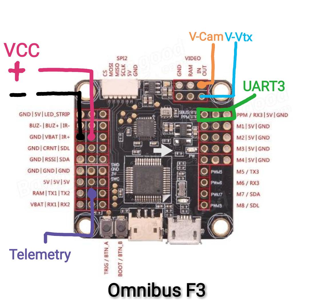 Omnibus F3 AIO quickstart guide  Guides  DroneTrest