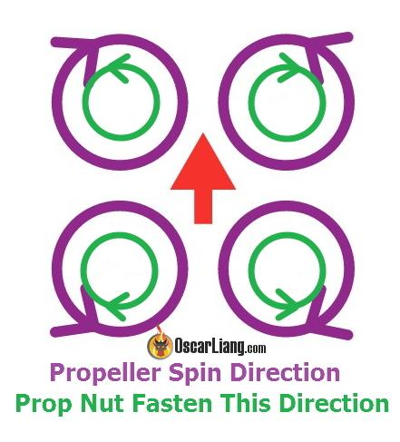 mini-quad-motor-direction-propeller-direction-rotation-spin