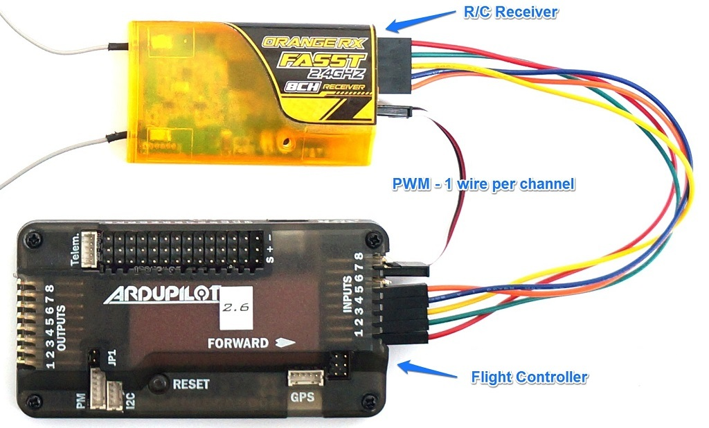 rc radio control protocols explained  pwm  ppm  pcm  sbus