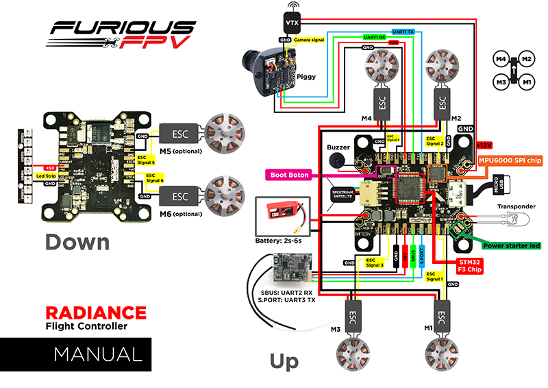 The Radiance Flight Controller Manual  Guides  DroneTrest