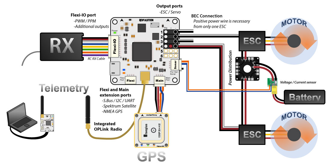 openpilot revolution flight controller guide guides dronetrest rh dronetrest com CC3D Wiring-Diagram Red Yellow Orange White Brown CC3D Wiring Diagrams & SBUs