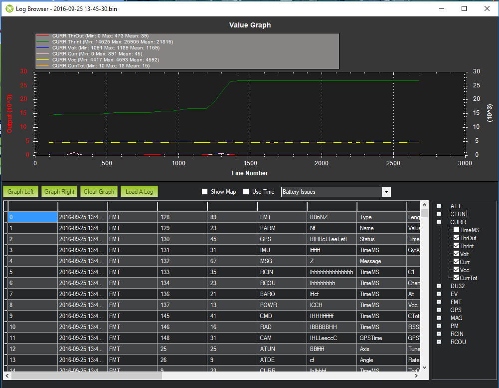 APM 2 6 DataFlash Log says GPS fail when GPS is actually fine - Help