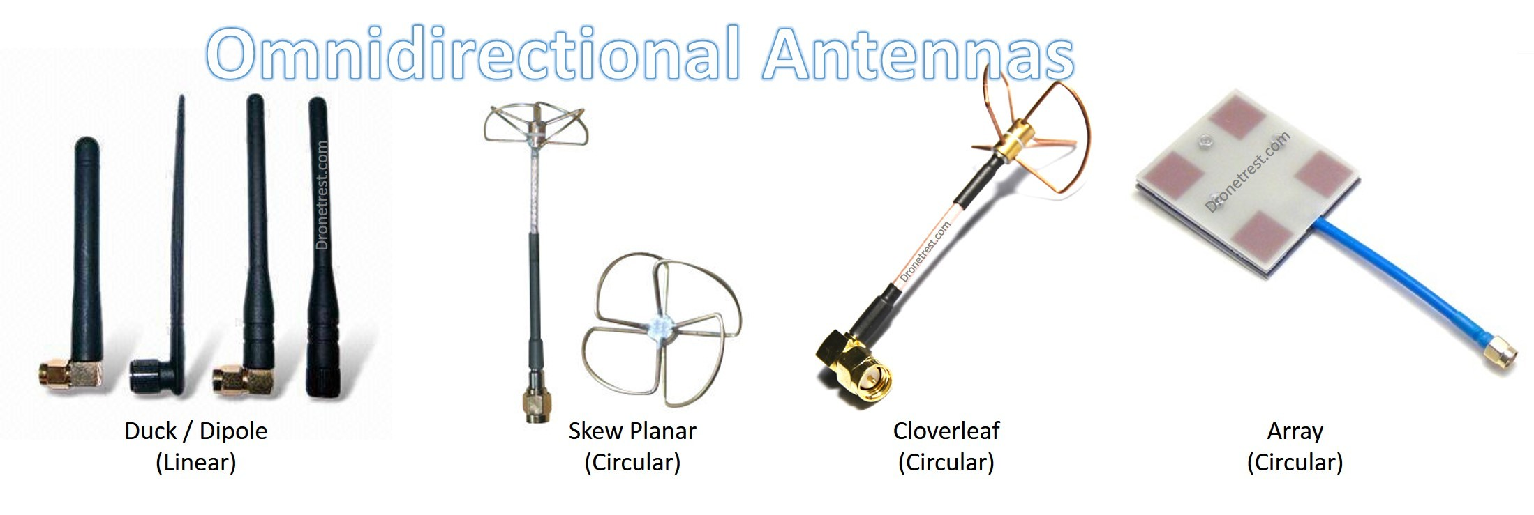 The Complete Guide To Fpv Antennas For Your Drone Guides Dronetrest Wiring Through Walls How Fish Types Of