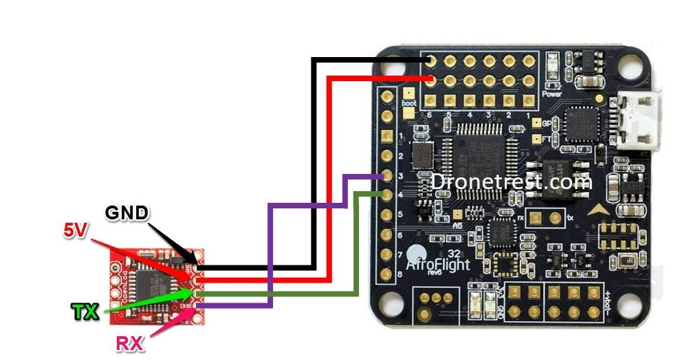www.dronetrest.com