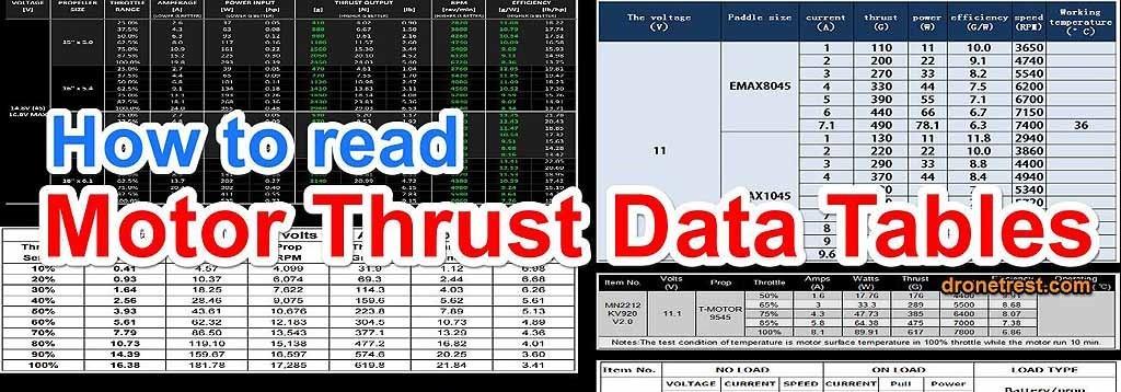 Calculate Thrust Of Brushless Motor Wallpaperzen Org